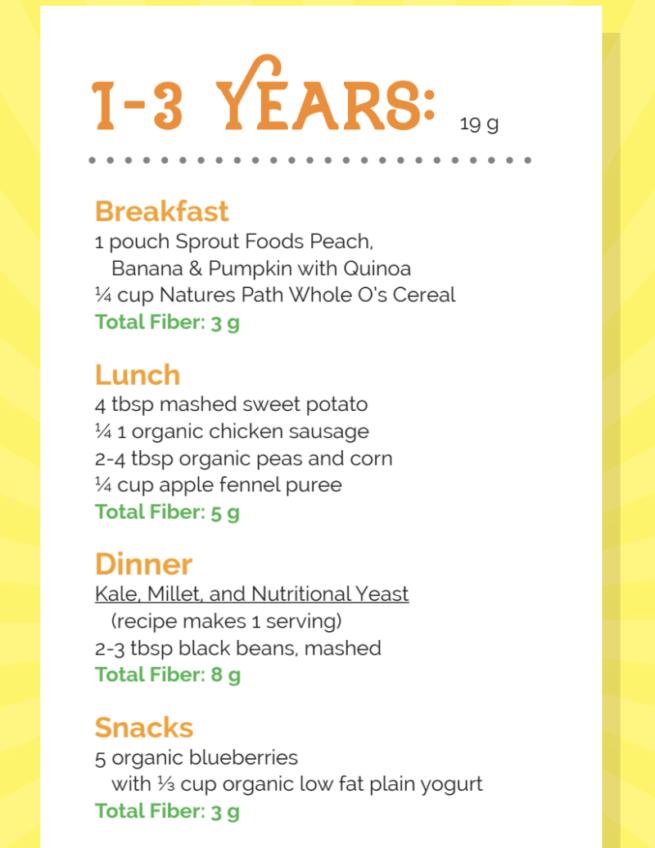 fiber menu for kids