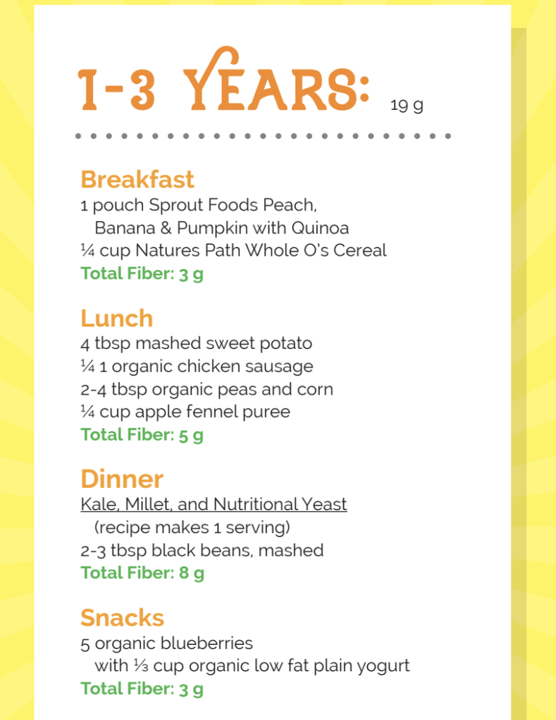 fiber menu for kids