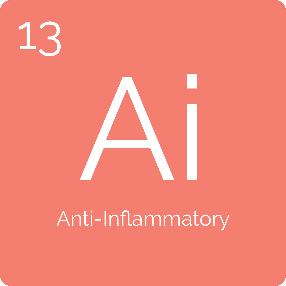 better anti-inflammatory nutrition
