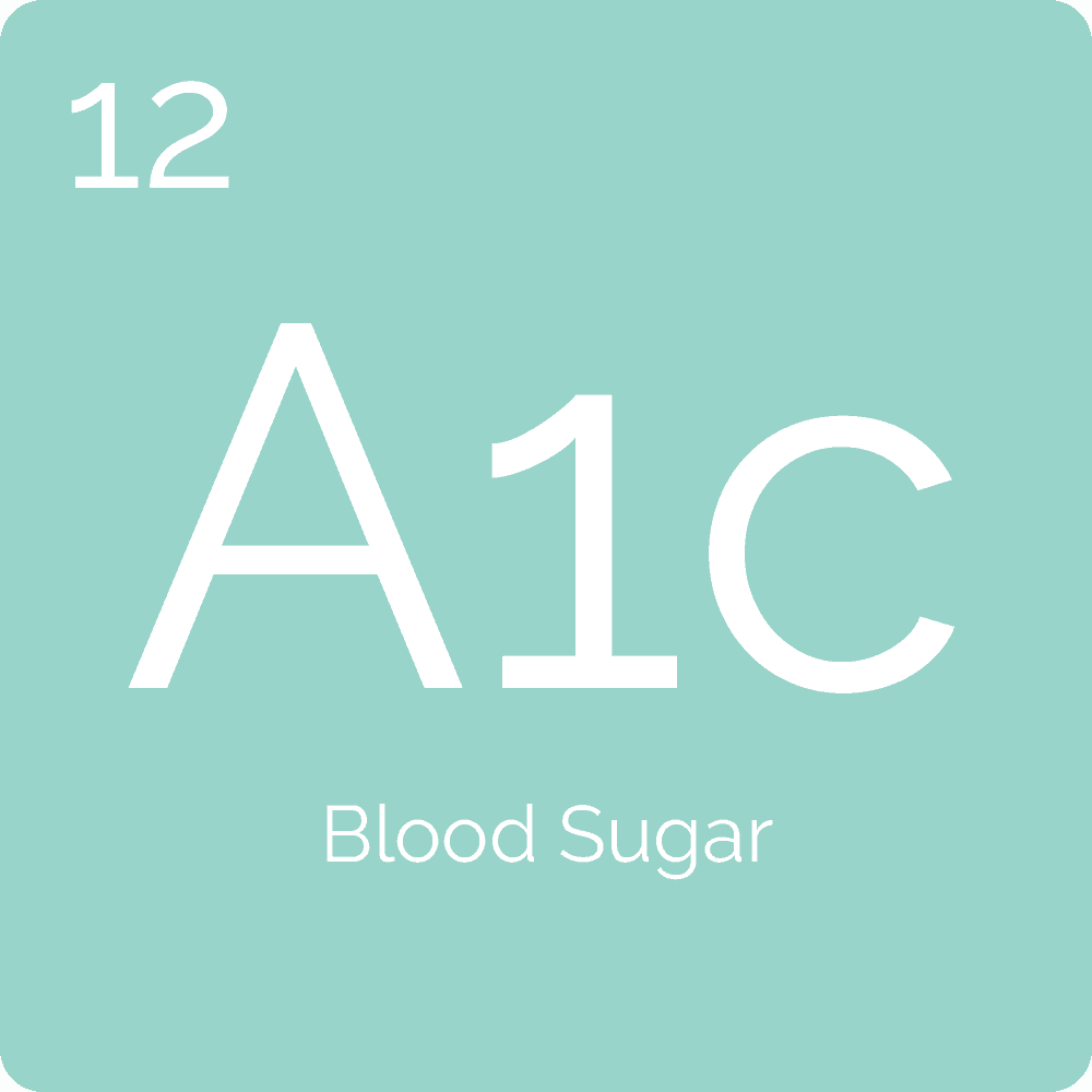 blood sugar nutrition assessment tools