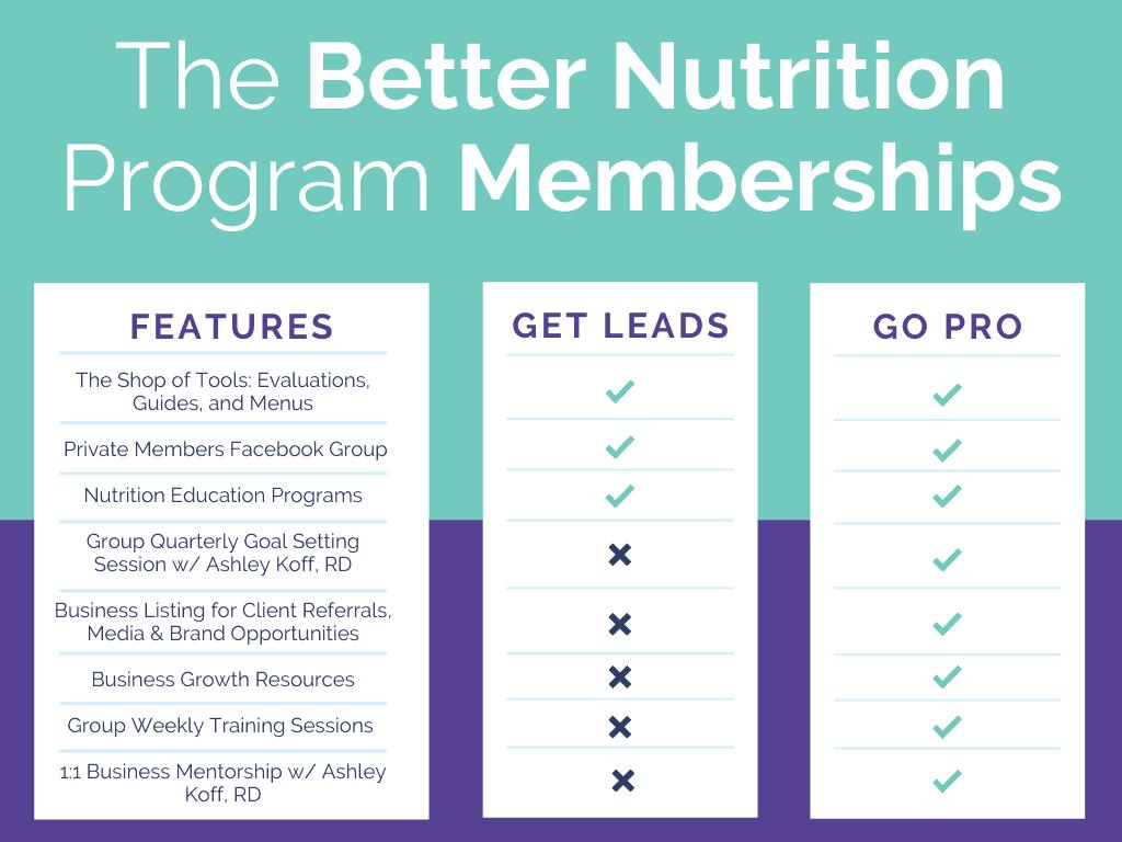 The Better Nutrition Program Memberships