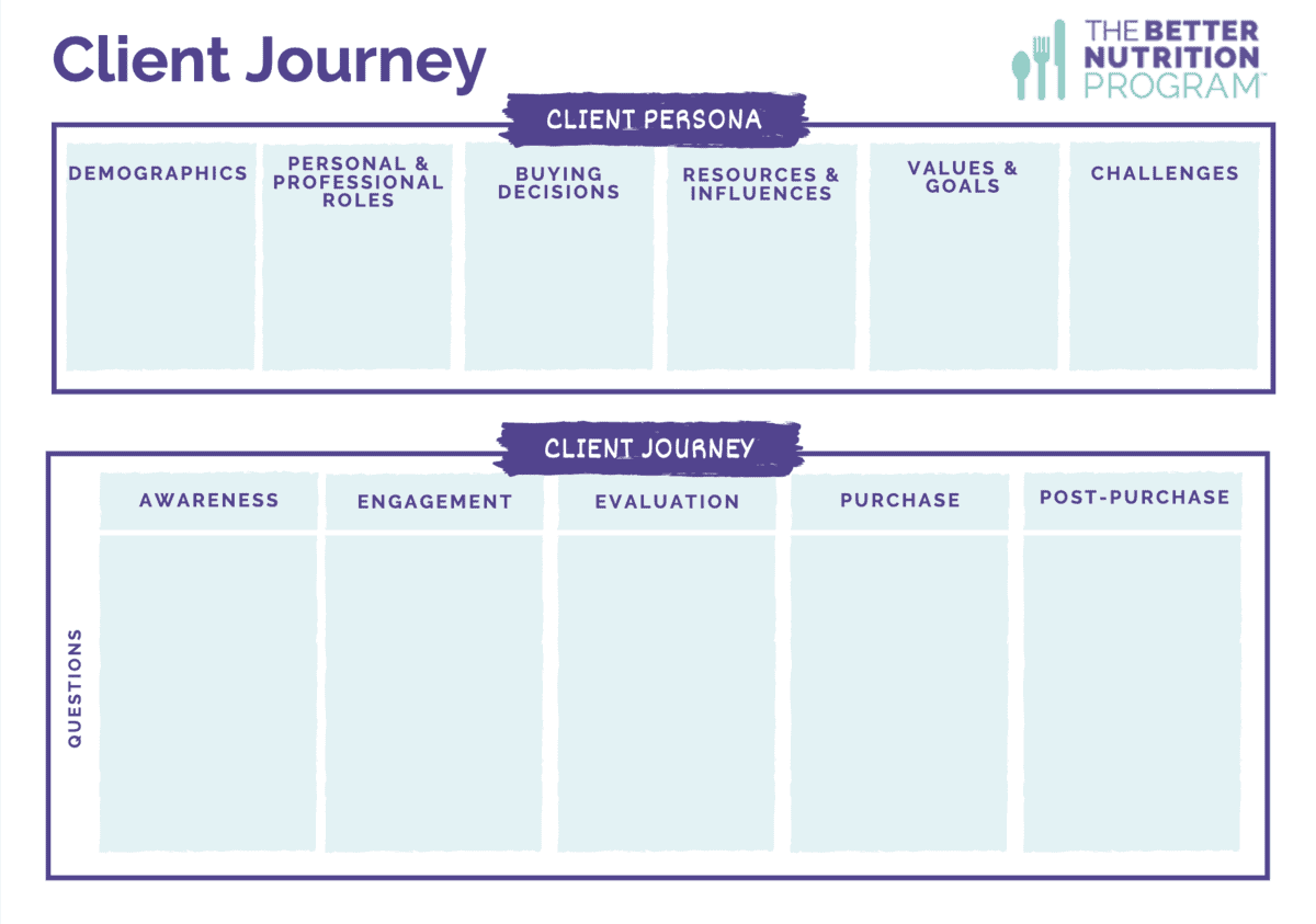Client Journey part one